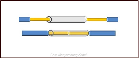 sambugnan dengan connector cable